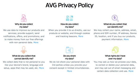 avg privacy policy