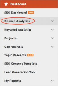content strategy SEO dashboard