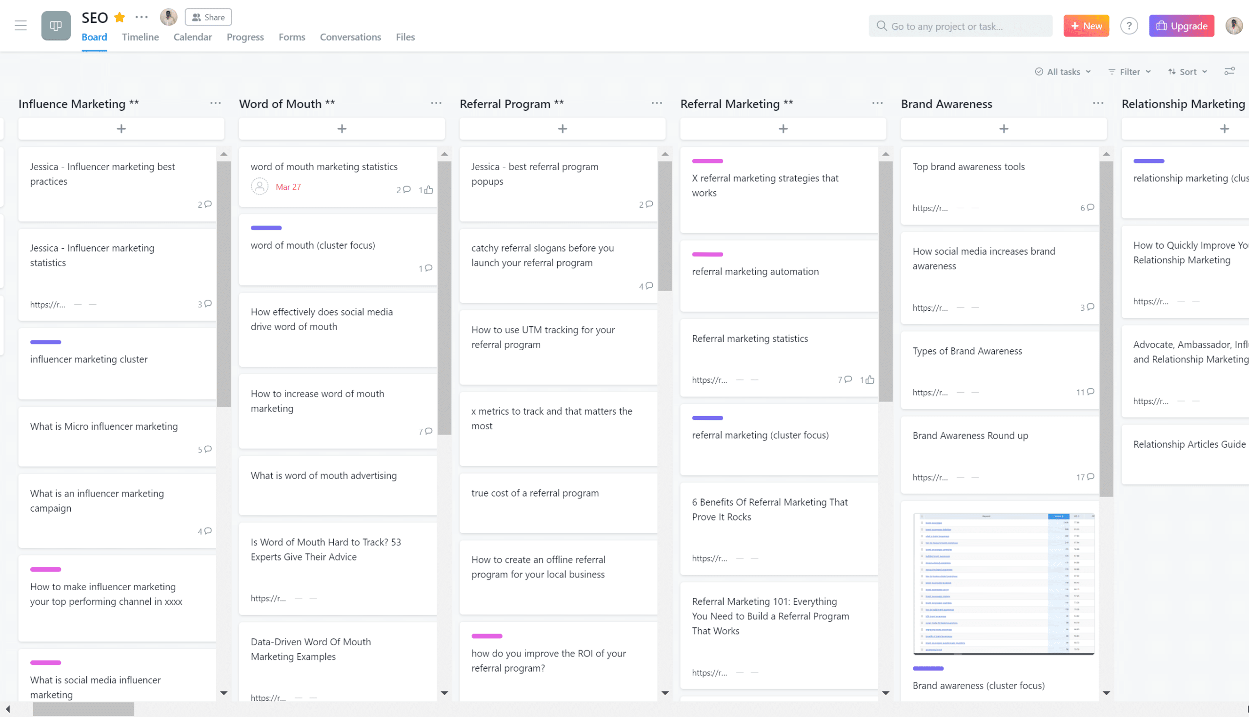 asana board content strategy example