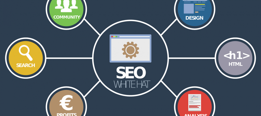 how seo works gif