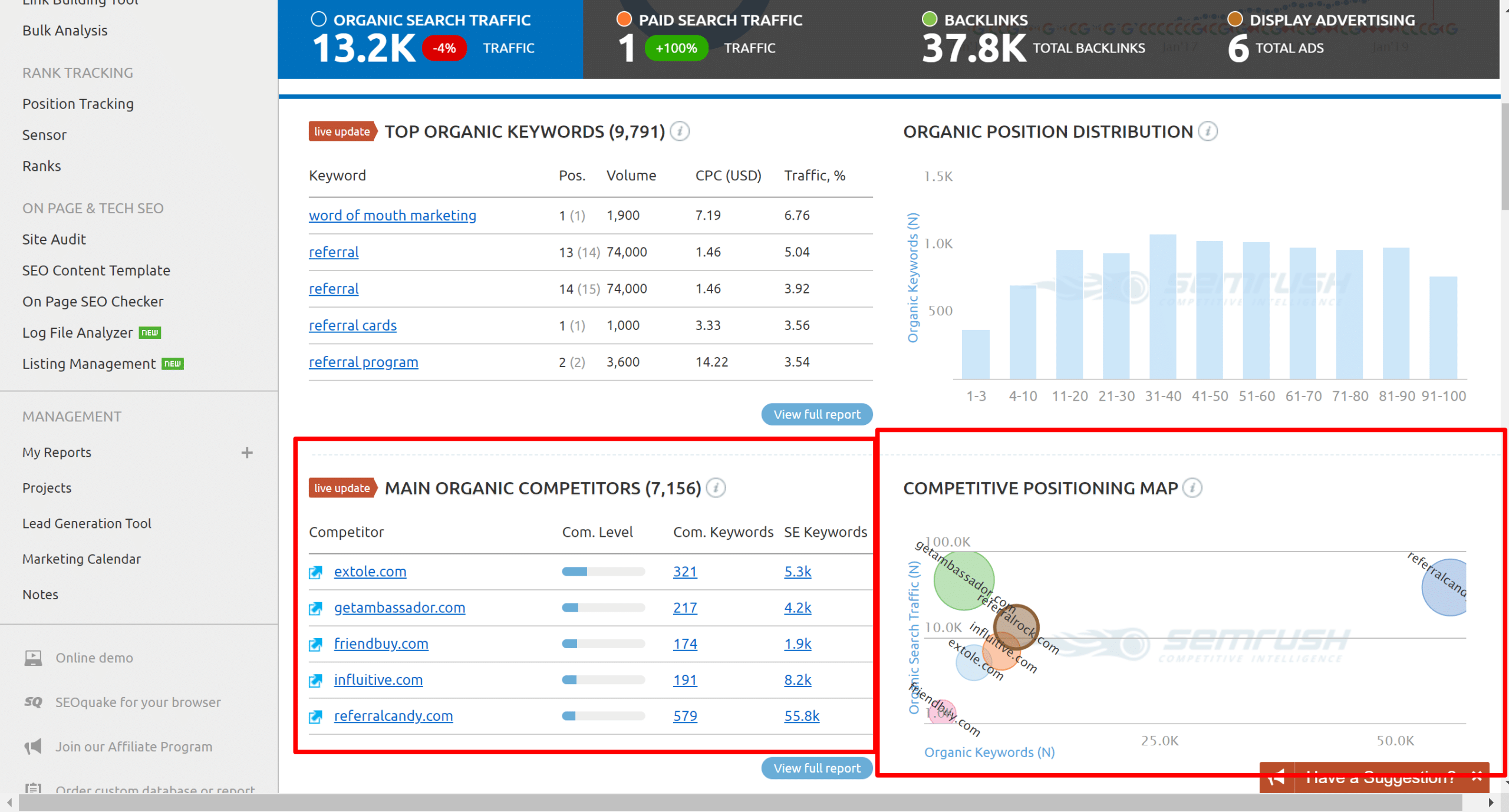 finding competition using semrush