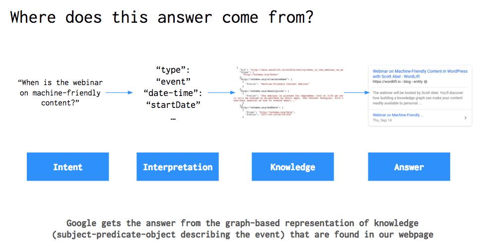 chatbot, schema example